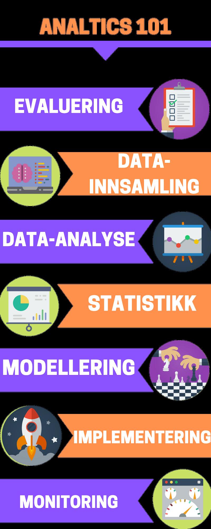 Fordeler med Applied marketing analytics (1).png
