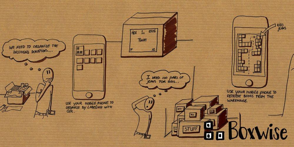 Boxwise startup - MAN Impact Accelerator