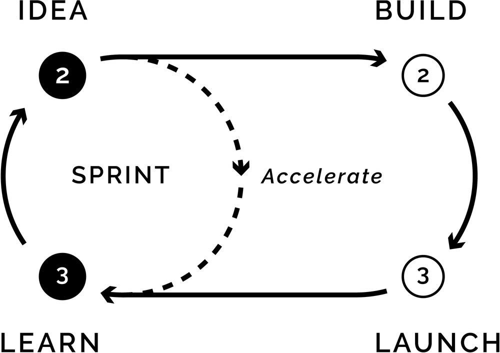 Web-Sprint-02-09.jpg