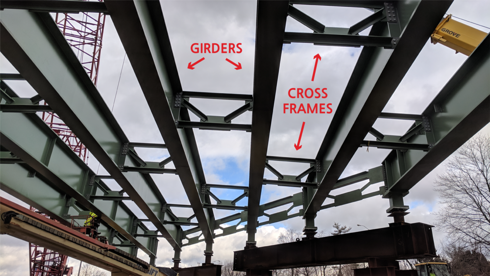 2/18/2019 by Jonathan Wu   The cross frames in place between the girders
