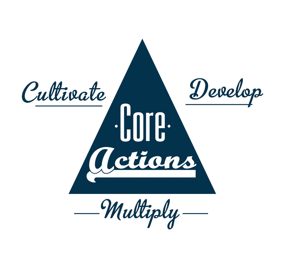 Core Actions Option2.jpg