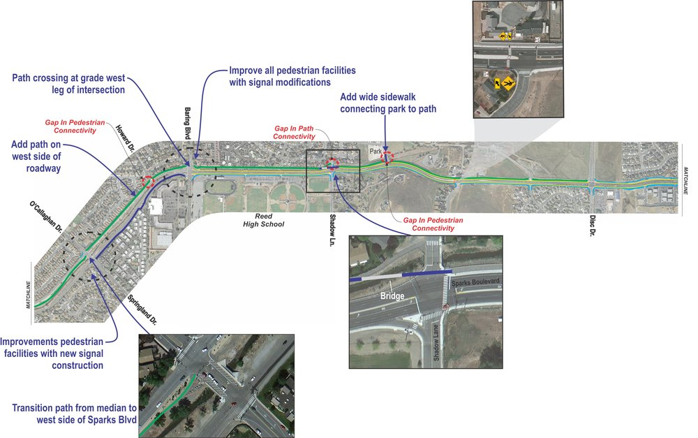 Sparks Boulevard Multimodal Corridor Study - Sparks, NV