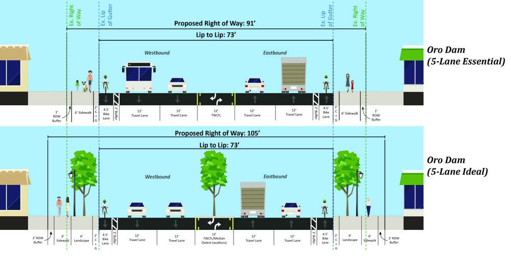 SR 162 Multimodal Corridor Study - Oroville, CA