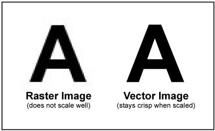 vector_bitmap_a.jpg