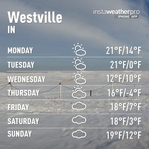 weather 2-24-14