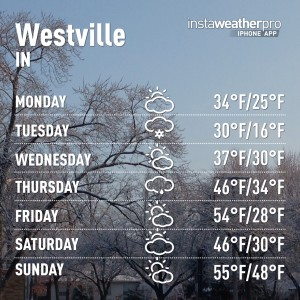 3.24.2014 Weather