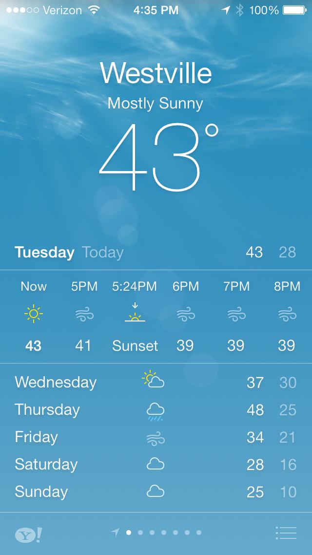 Weather 2-17-2014 |AddyLou Creates