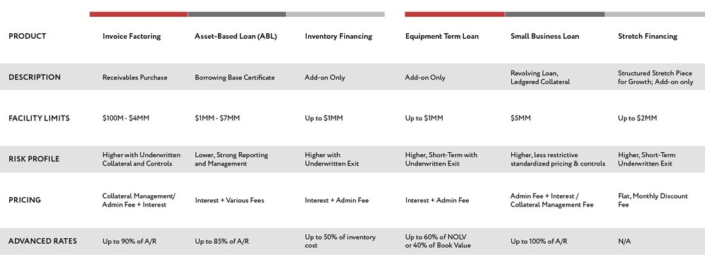 Financing+Guidelines.jpg