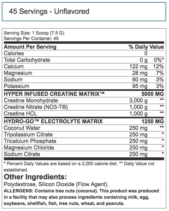 crtn-unflavored-ingredient-label.png