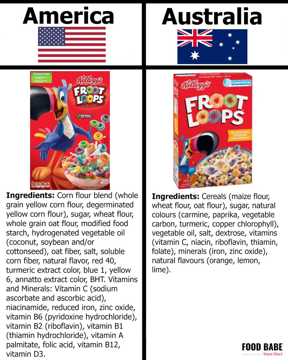 Froot Loops Infographic foodbabe.com