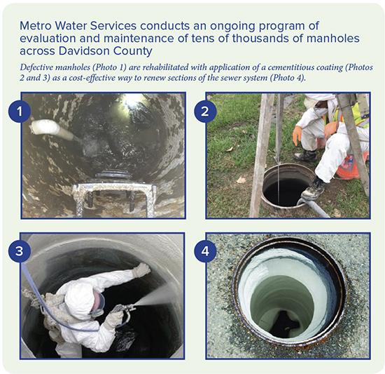 manhole-rehab-steps.jpg