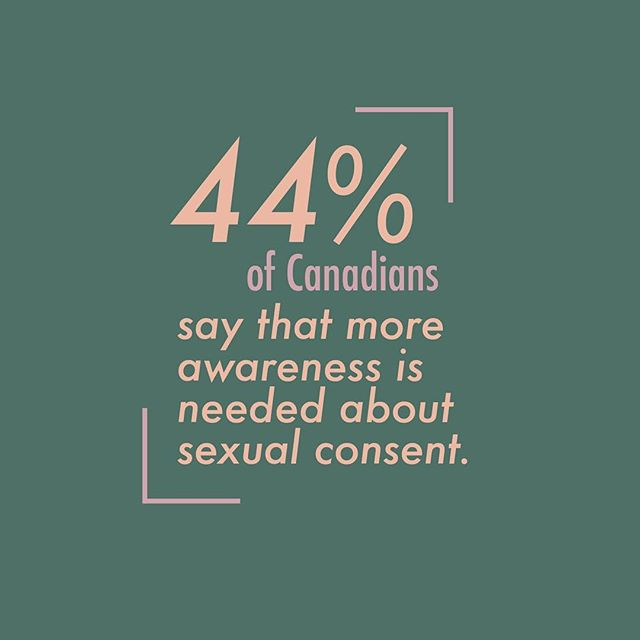 Following up from the last (scary) statistic!  This is exactly what @togetherwpg is trying to do. We're trying to make people more aware of sexual consent so that everyone can have healthy relationships and move away from rape culture into consent culture.  Check the website for information on consent, alcohol and consent, resources for survivors, and how to support survivors. Link in bio! (Source: Canadian Women's Foundation)