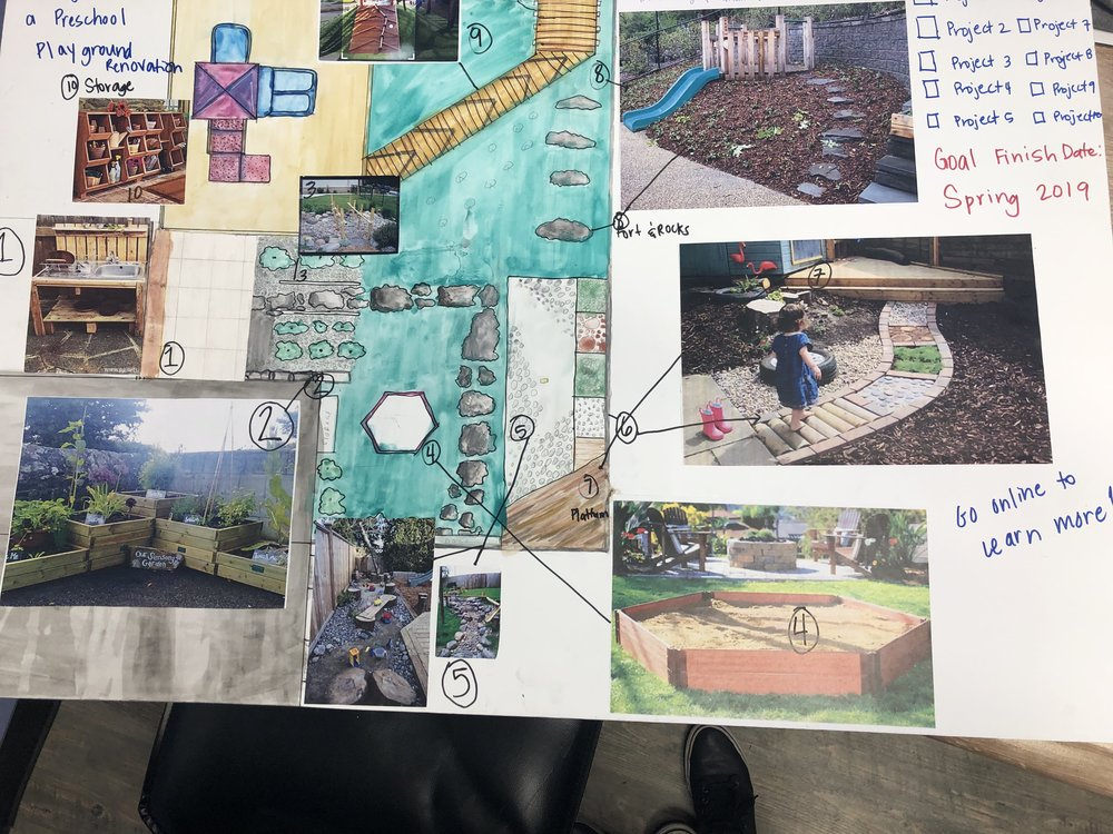 Special thanks to Lifted David, a middle school student at Prism, for drawing our preschool renovations to scale so we could develop a clearer vision of what play will look like for our students.