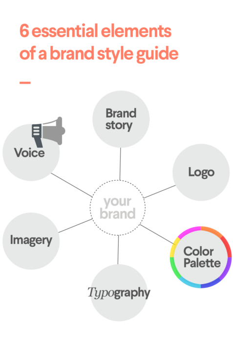 6 elements of a brand style guide