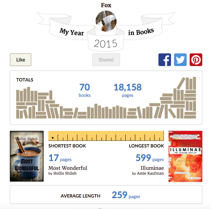 goodreads2015