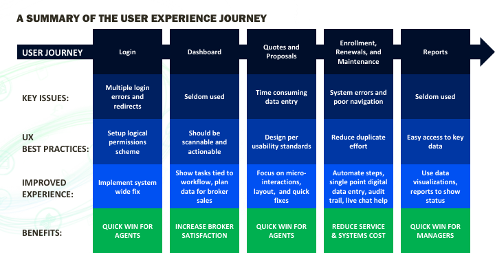 horizon+ux+journey.png