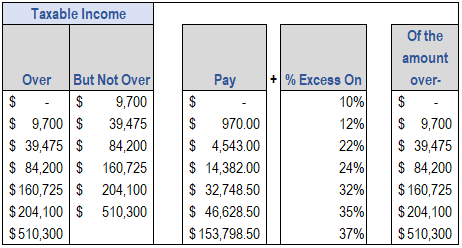 2019 Single Tax Rates.PNG