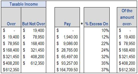 2019 MFJ Tax Rates.PNG