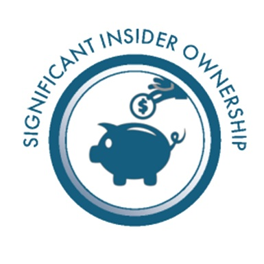 Significant Insider Ownership- Shaker Investments