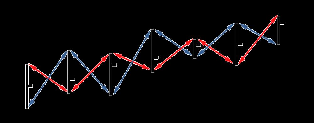 The_Vortex_Indicator.png