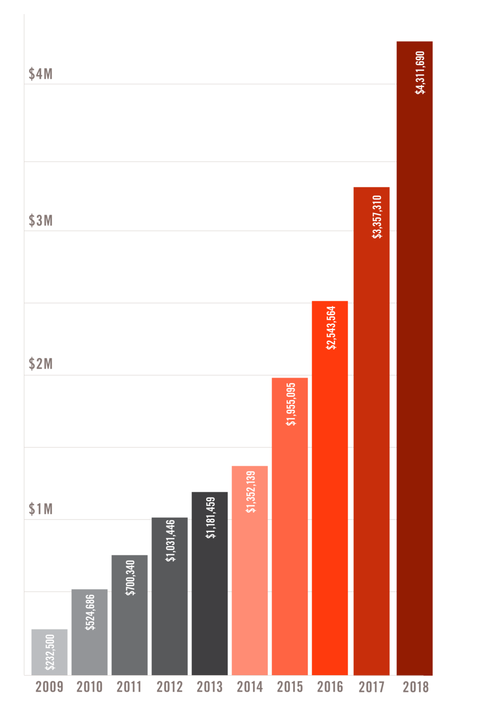 growth chart editable.png