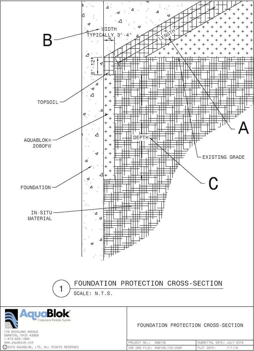 How To Use Foundation Protection Material Calculator: A: Length, B: Width, C: Depth.