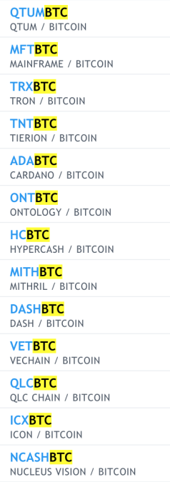 On Watch - QTUM, MFT, TRX, TNT, ADA, ONT, HC, MITH, DASH, VET, QLC, ICX, NCASH.Many great opportunities to scalp this morning. Watch those wedges!