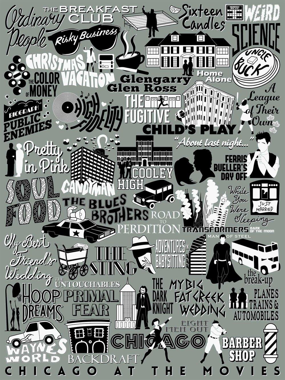 Chicago Movie Map