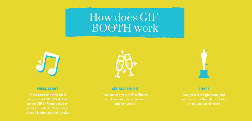 How does Gif booth work