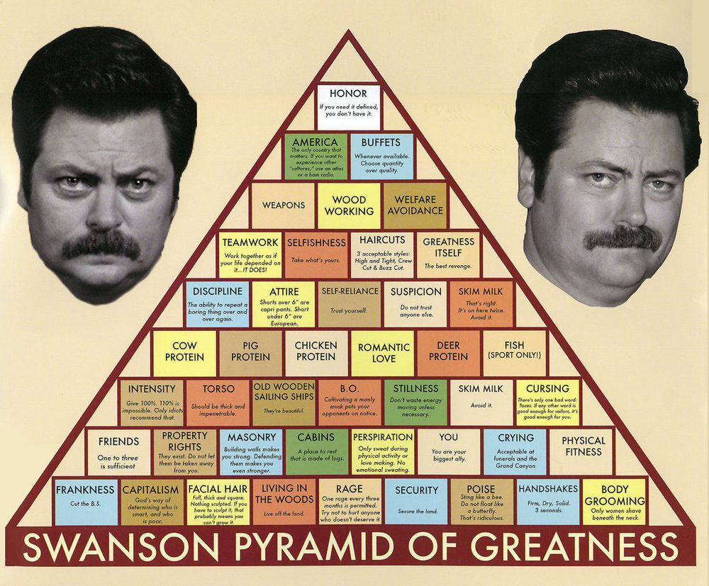 Ron Swanson's Pyramid of Greatness.   I don't watch Parks and Recreation, but this is just brilliant. Click the image for a full sized version.   via  popwwatch.ew.com    (You can download the  PDF  for your office wall)