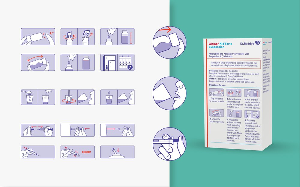 A custom, detailed language for instructional illustrations helps patients with varying levels of literacy correctly administer and use products.
