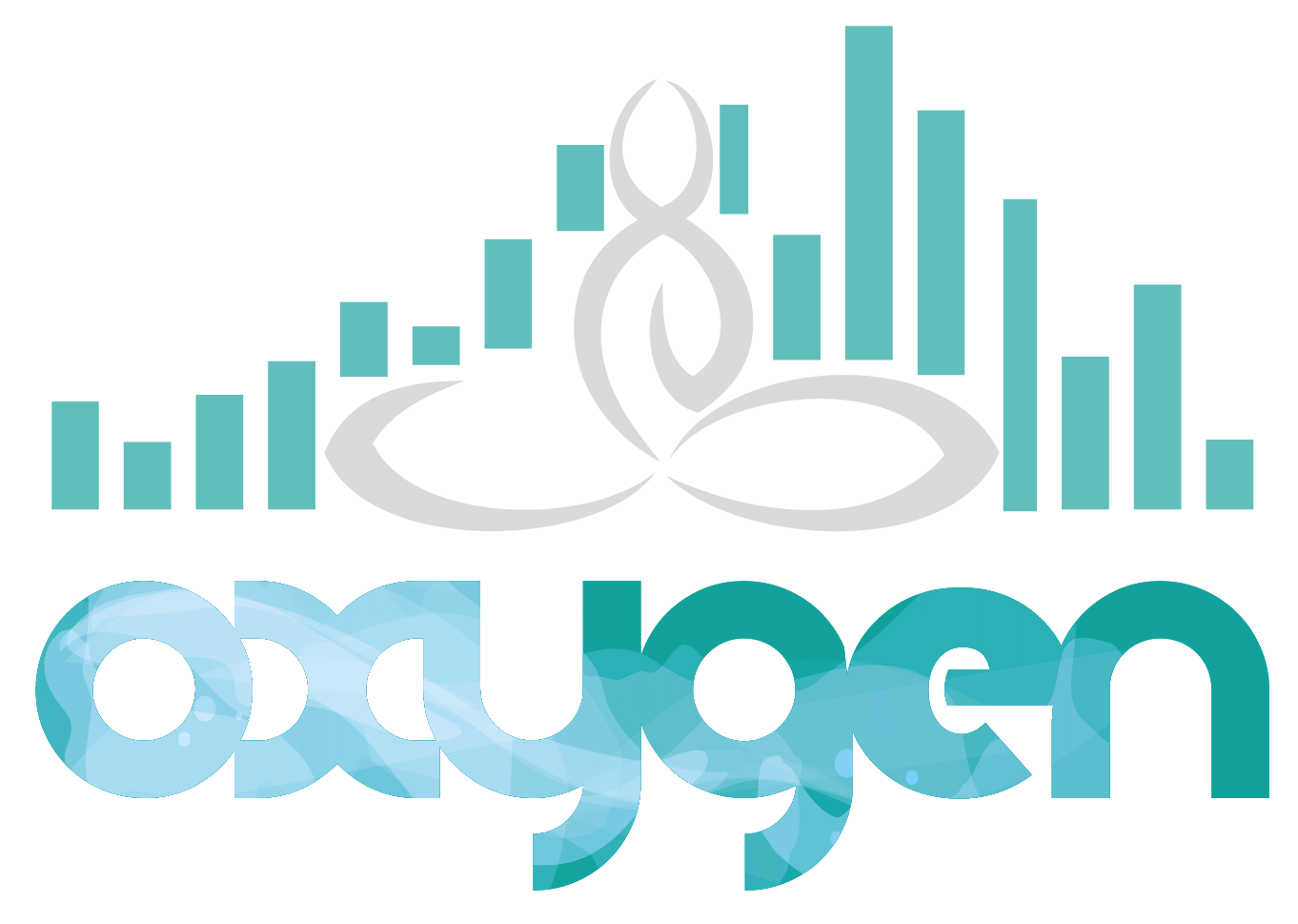 OXYGEN | World Fusion Music Band | Chennai