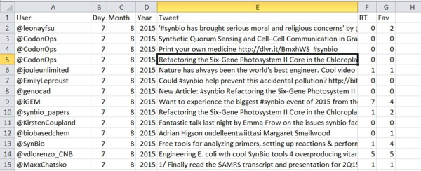 Tweets in Excel