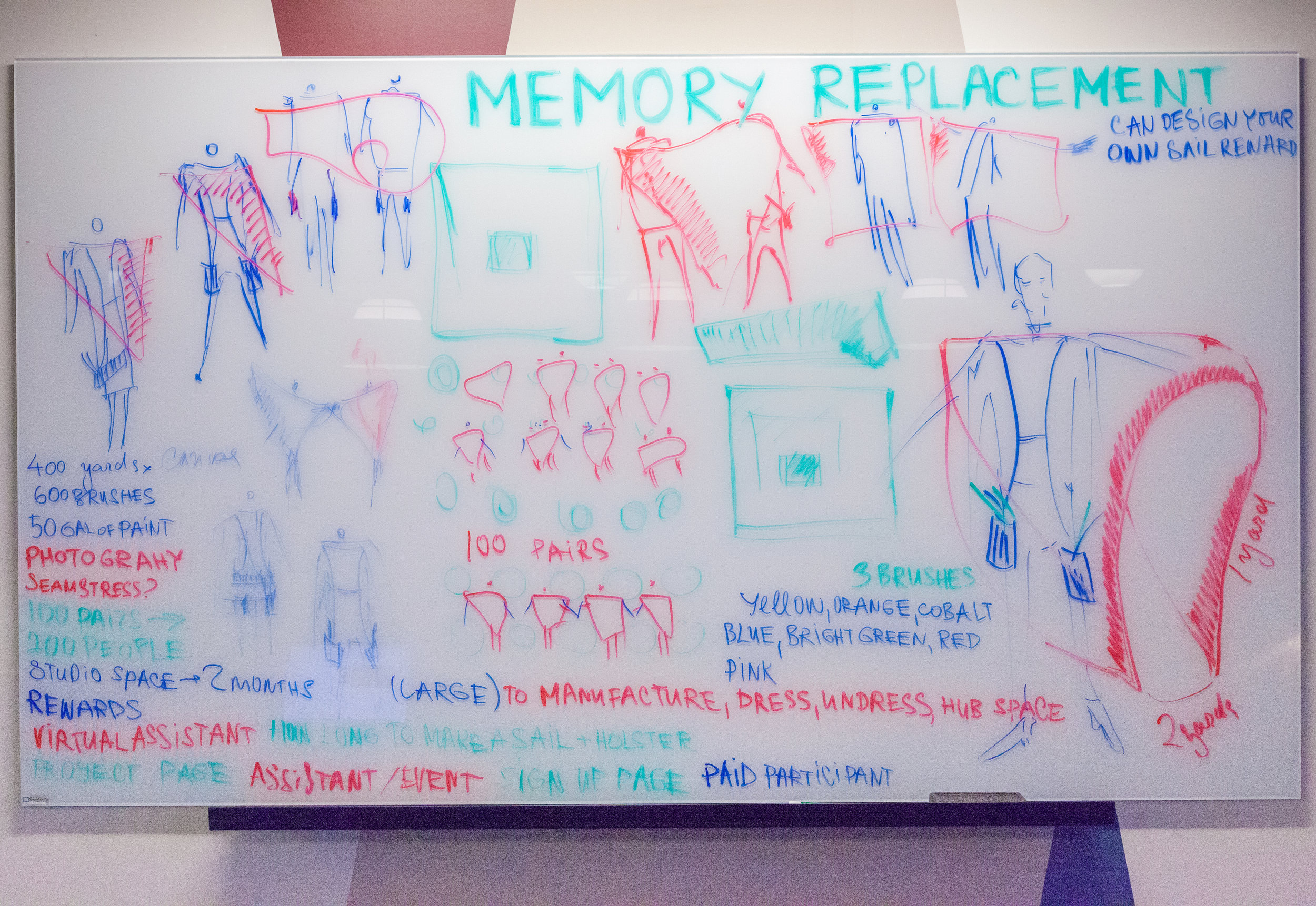 Charting Memory Replacement