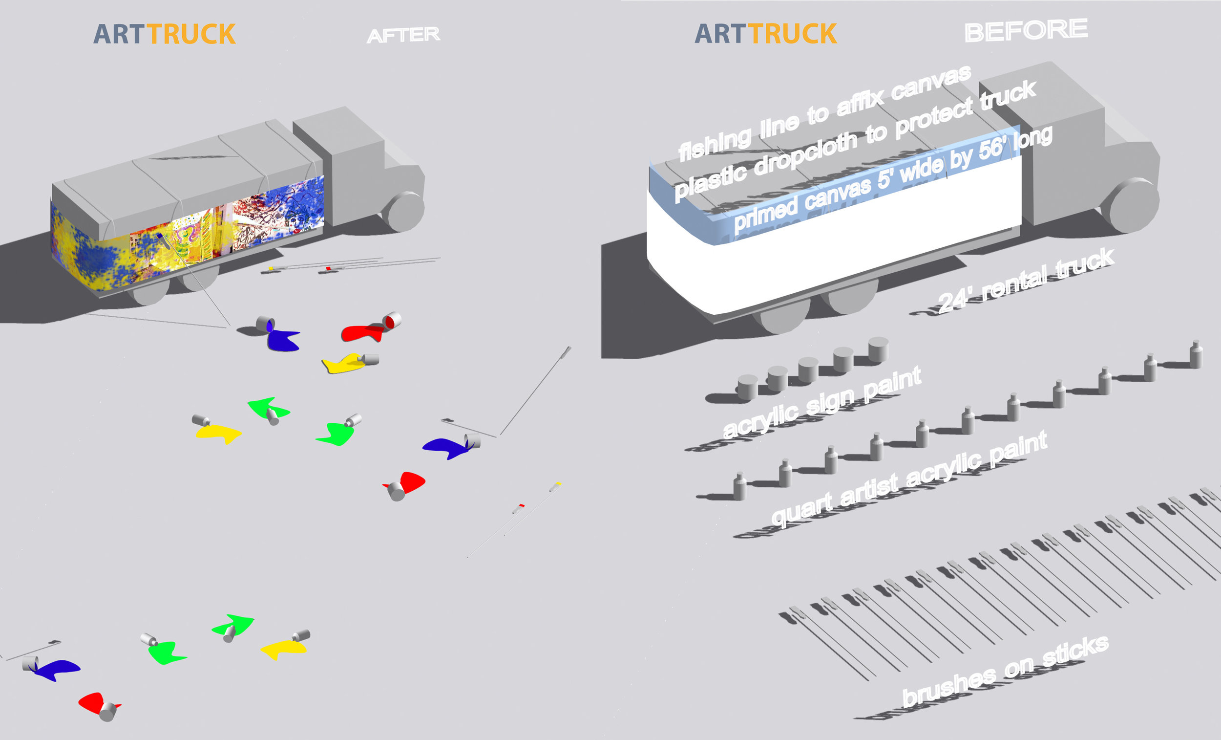 Art Truck - performance and installation with public participation