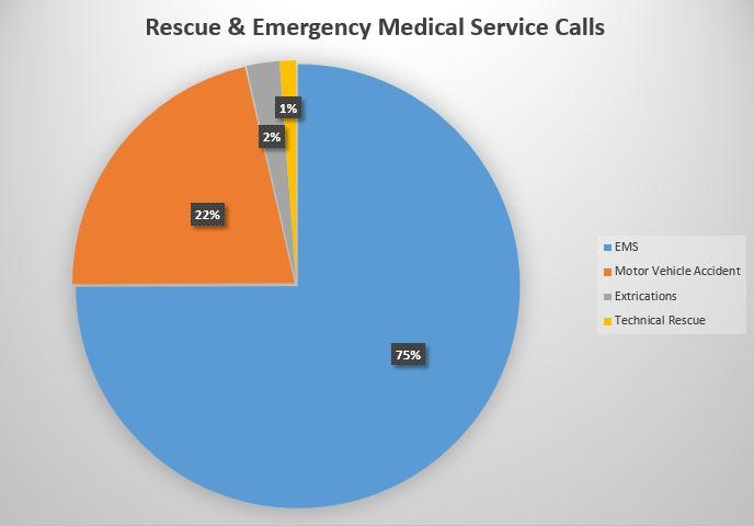 EMS-calls.jpg