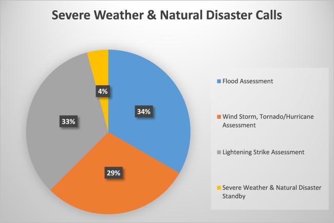 2015-Natural-Disaster.jpg-650x434.png