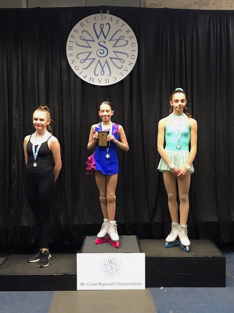Juvenile Ladies U14 Sofia Folino - Gold Ginevra Bellentani - Silver