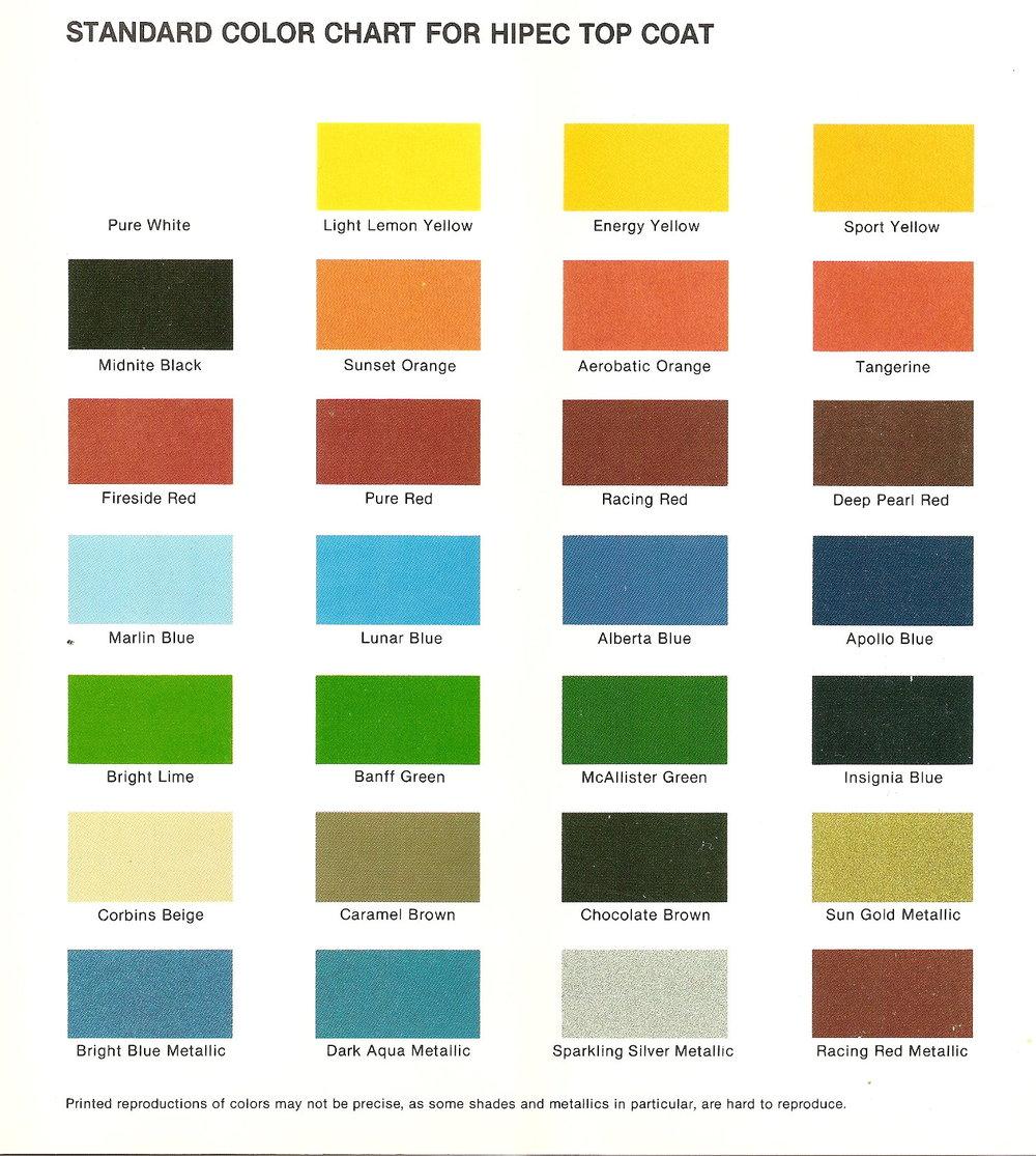 HIPEC color chart.jpg