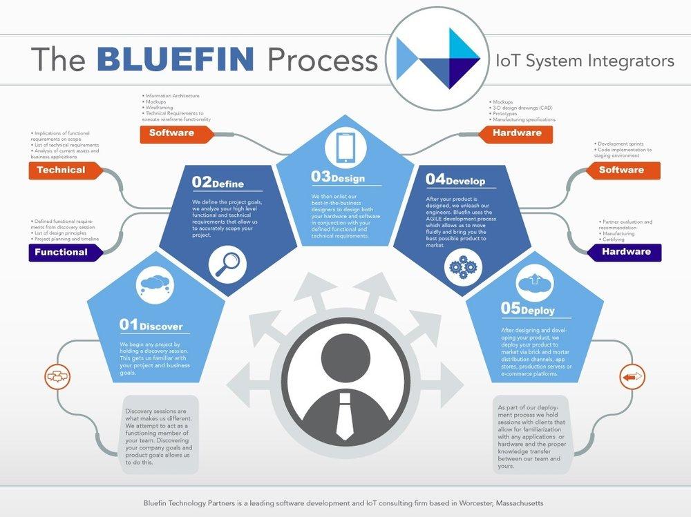 Bluefin-Infographic.jpg