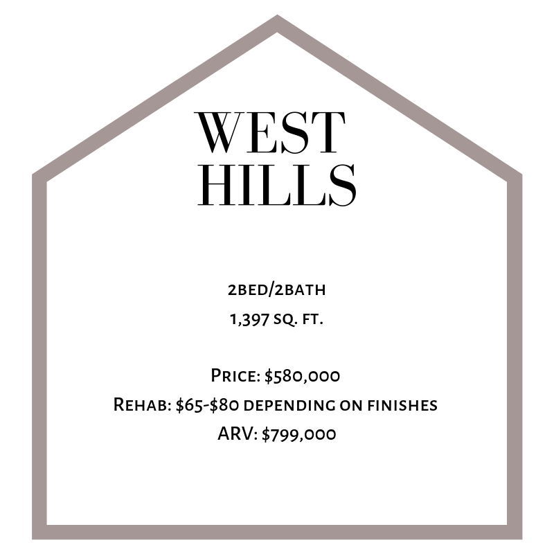 Please contact us for additional information. info@wildyinvestments.com