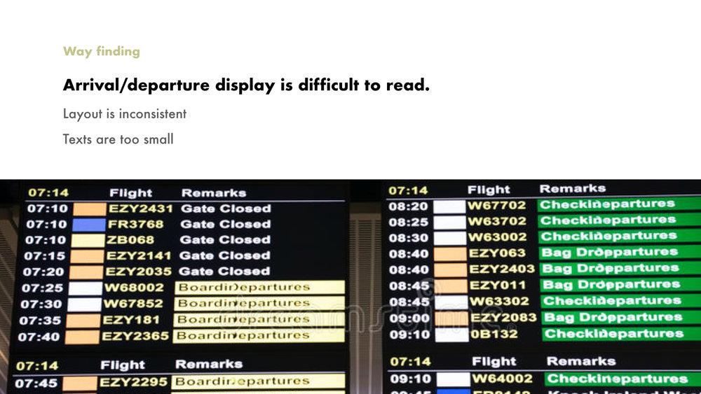 AIR TRAVEL FINAL PRESENTATION observation .001.jpeg