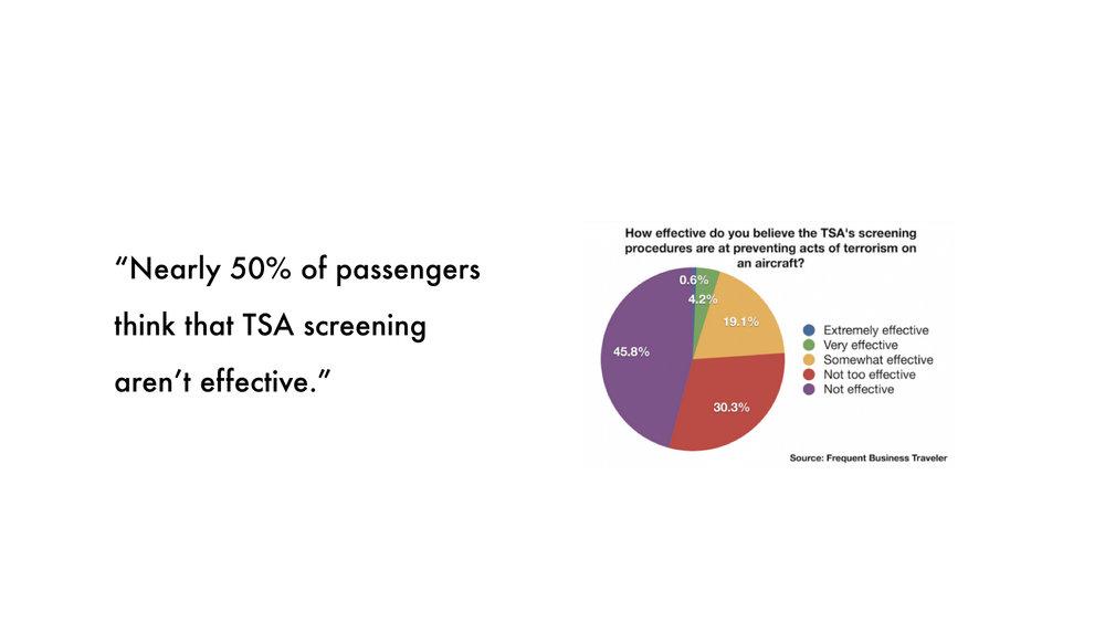 AIR TRAVEL FINAL PRESENTATION secondary.002.jpeg