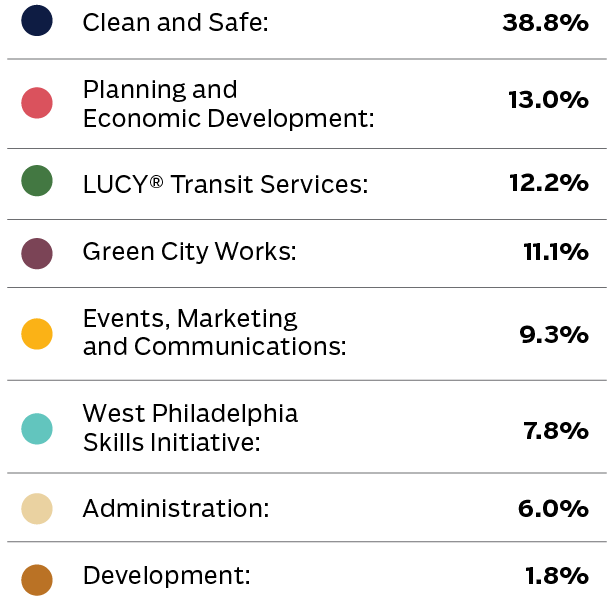 FY18-uses-text.png