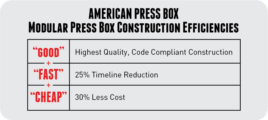 American-Press-Box-Good-Fast-Cheap.png