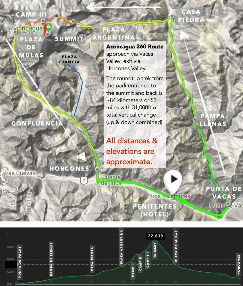 360 Route overview map and ascent profile