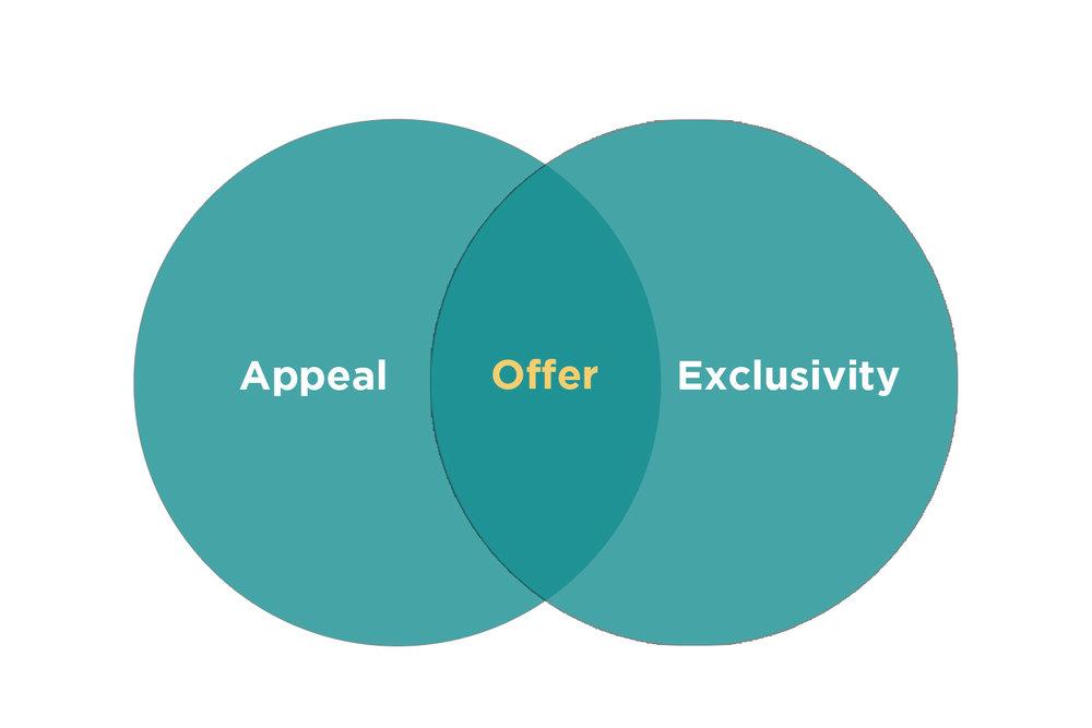 Apeal + Exclusivity.jpg