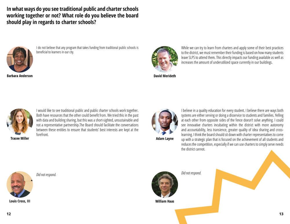 CandidateQuestionnaire_web7.jpg