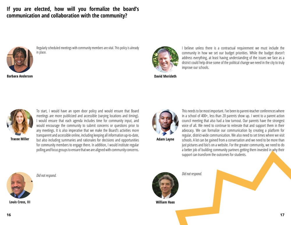 CandidateQuestionnaire_web9.jpg