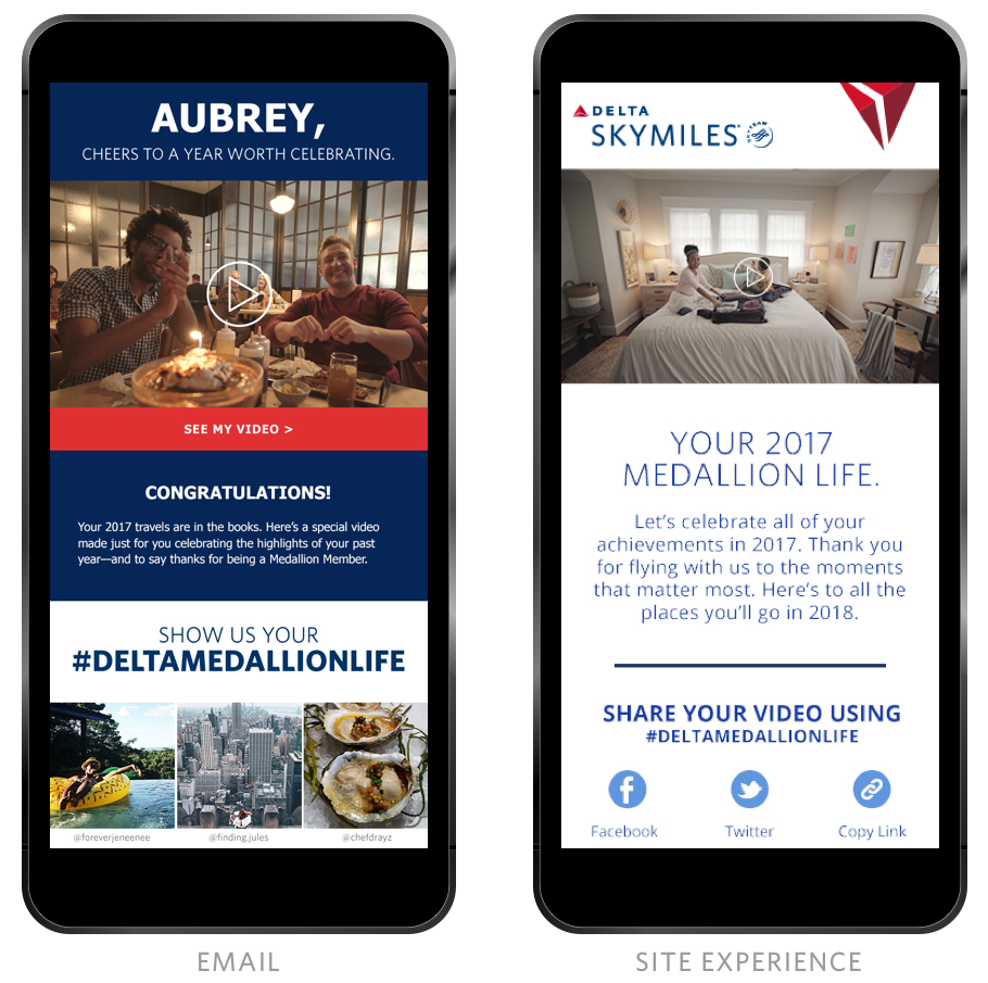 1-to-1 Delivery - Every customer received a personalized email and custom landing page.With one tap, customers could easily share their highlights on Facebook, Twitter and more.